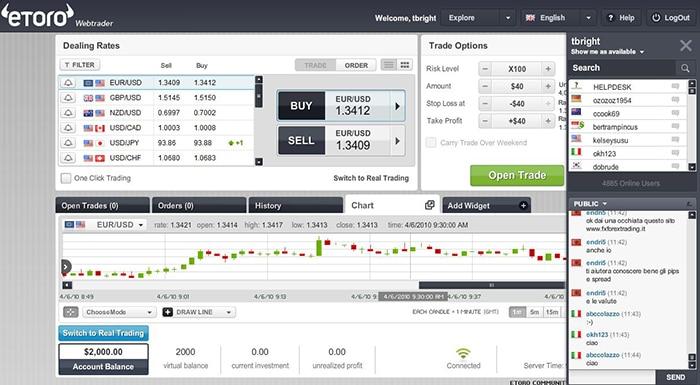 piattaforma etoro web trader