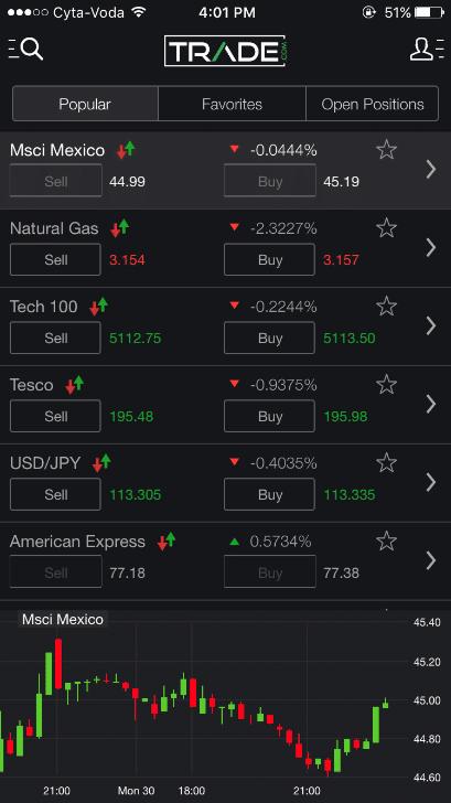 trade piattaforma di trading mobile