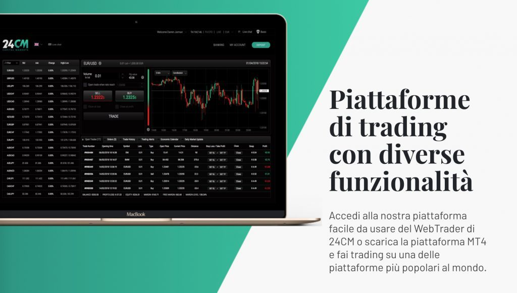 24cm capital markets opinioni